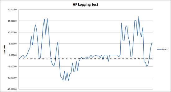 hp_logging.png