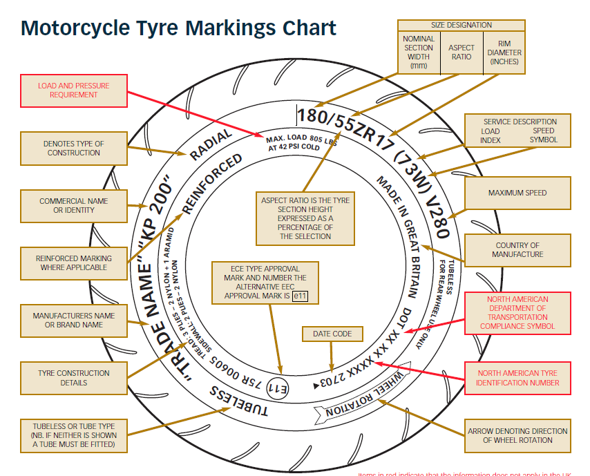 tyre_rating.png