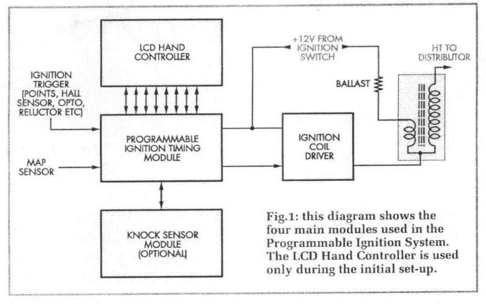 ./ignition system.jpg