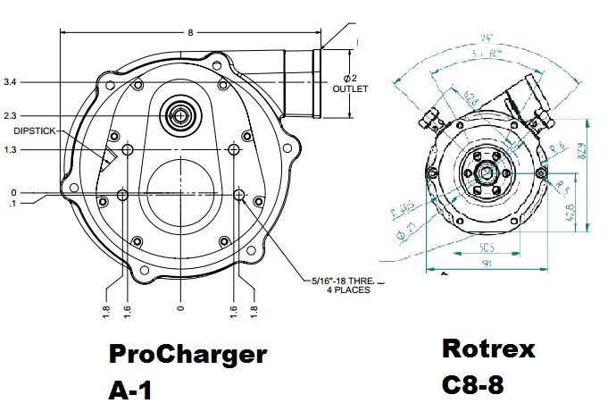 rotrex_procharger_size_comparision.jpg